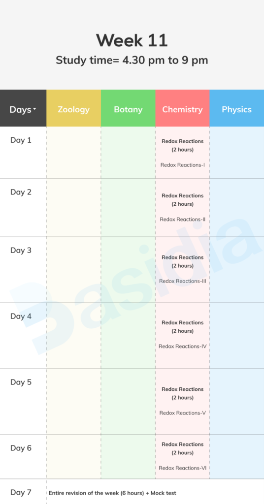 Week 11 for neet timetable