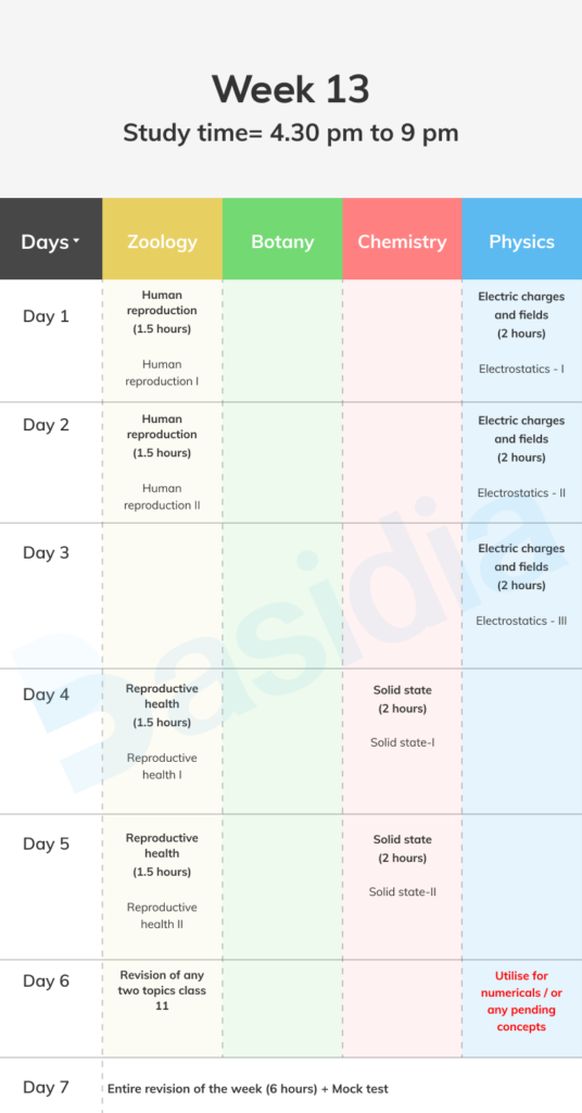 Week 13 for neet timetable