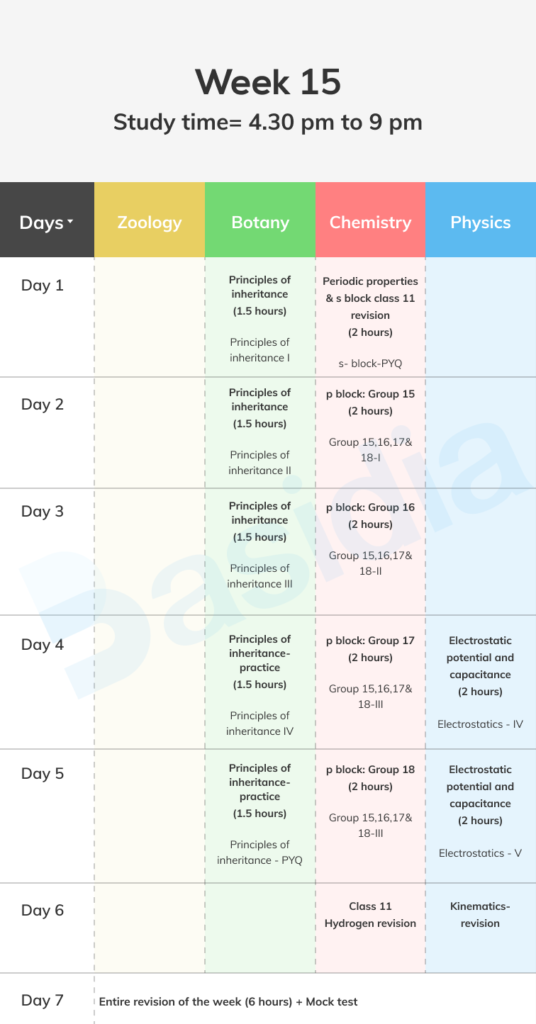 Week 15 for neet timetable